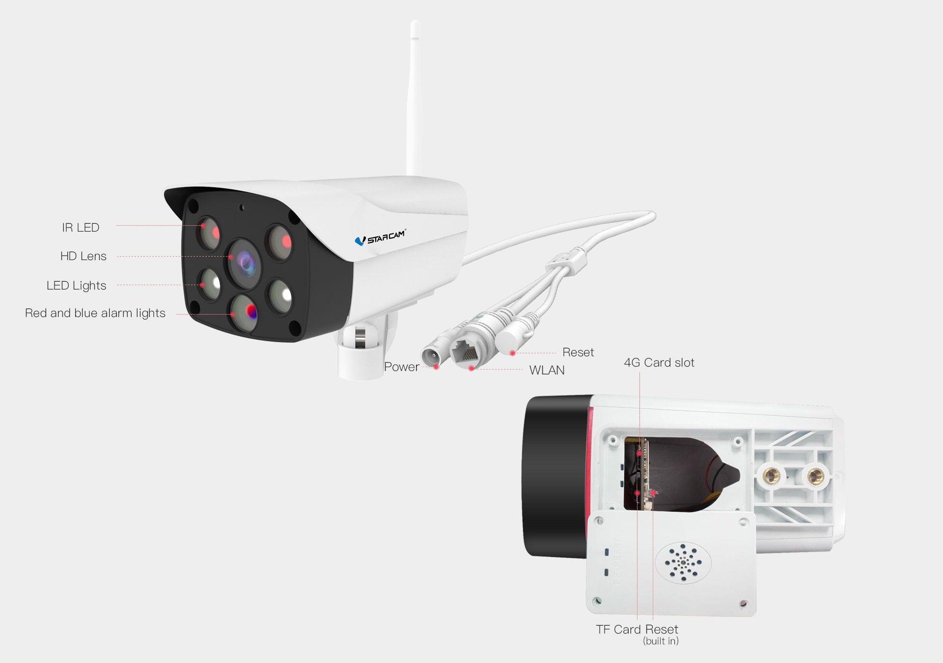 CG52 4G fullfarge SIM kort kamera