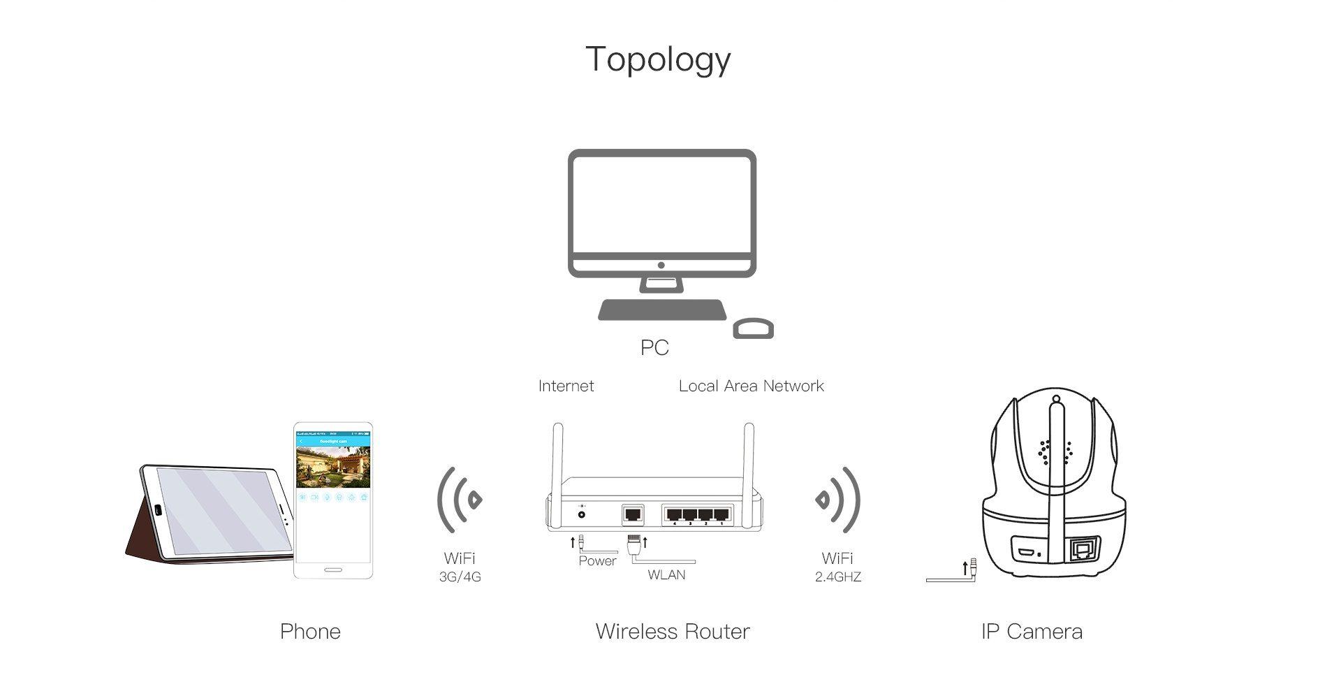 Tilbud på QUHD Wifi AI-sikkerhetskamera